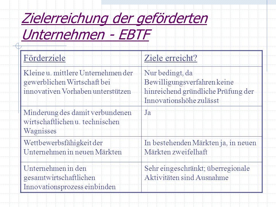 Zielerreichung der geförderten Unternehmen - EBTF