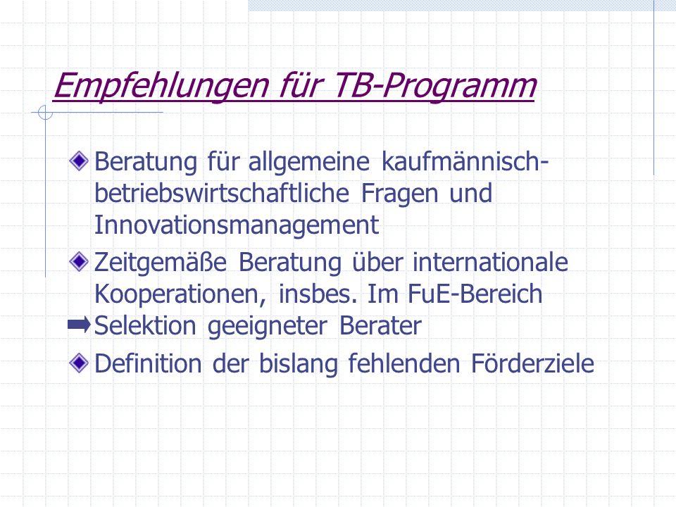 Empfehlungen für TB-Programm