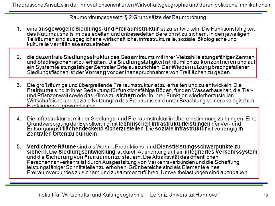 Raumordnungsgesetz: § 2 Grundsätze der Raumordnung