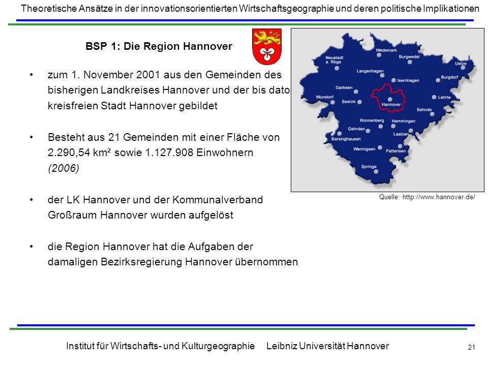 BSP 1: Die Region Hannover