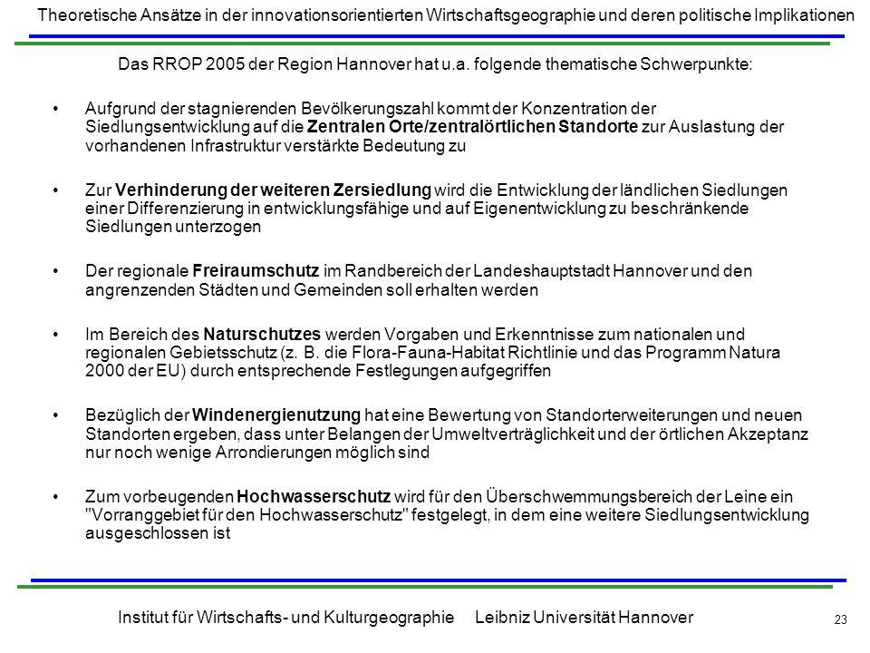 Das RROP 2005 der Region Hannover hat u. a
