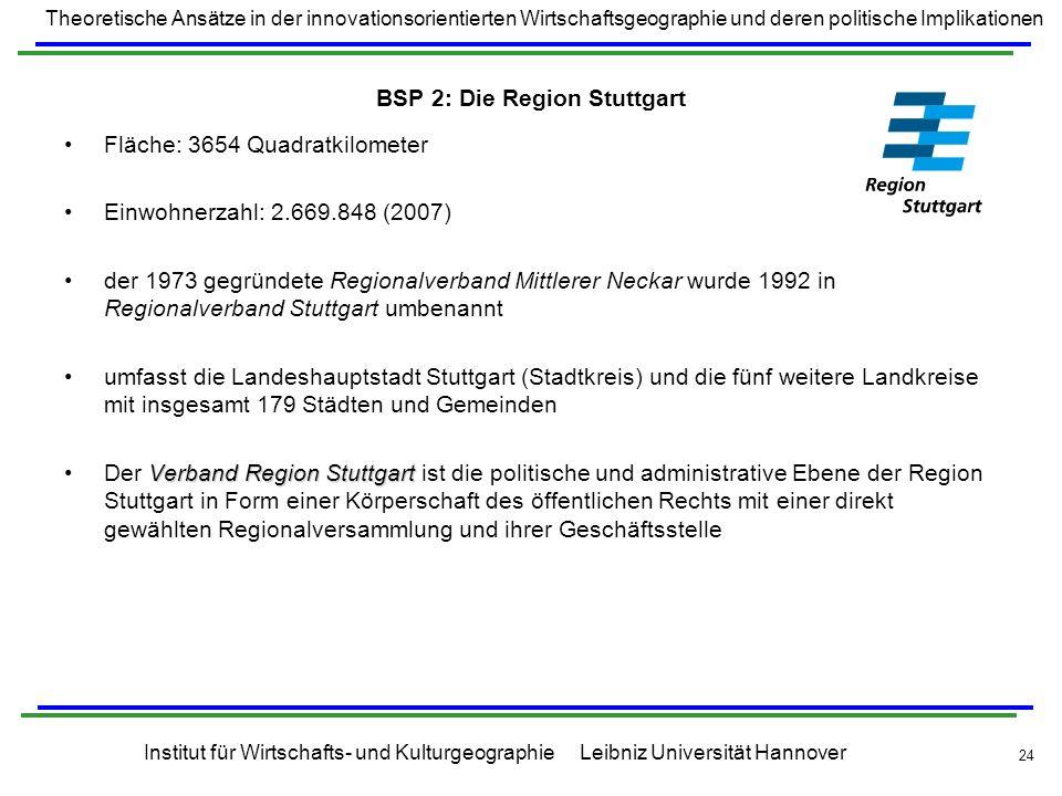 BSP 2: Die Region Stuttgart