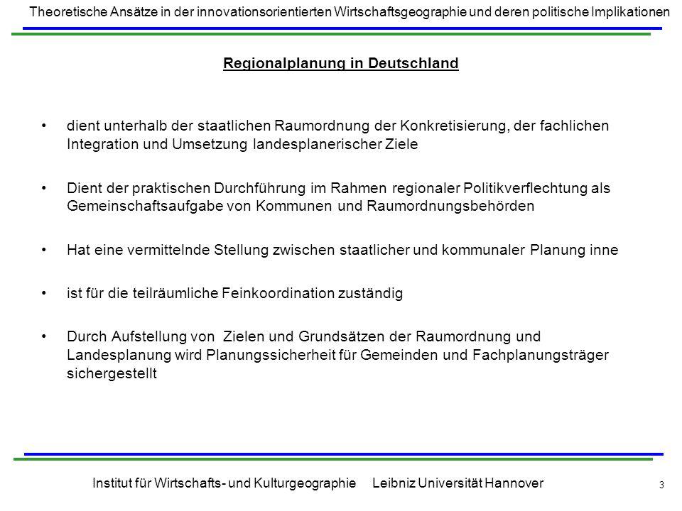 Regionalplanung in Deutschland