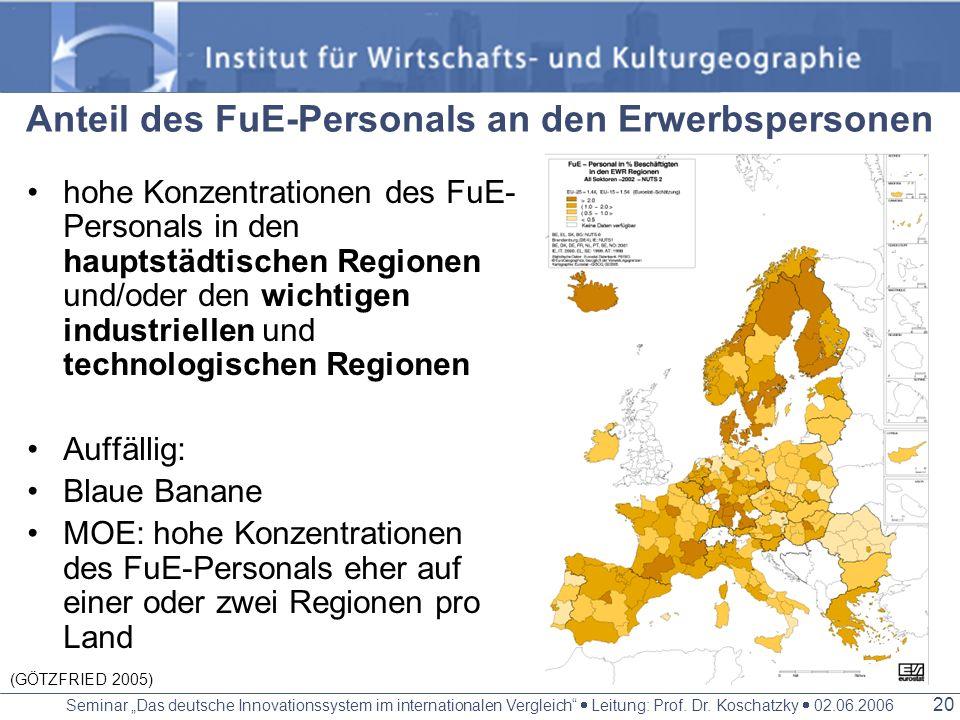 Anteil des FuE-Personals an den Erwerbspersonen