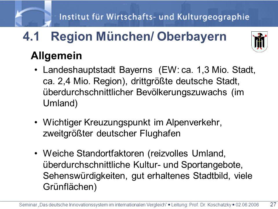 4.1 Region München/ Oberbayern