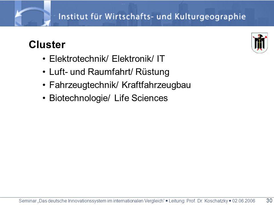 Cluster Elektrotechnik/ Elektronik/ IT Luft- und Raumfahrt/ Rüstung