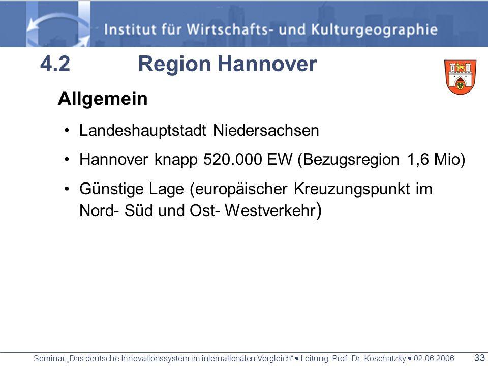 4.2 Region Hannover Allgemein Landeshauptstadt Niedersachsen