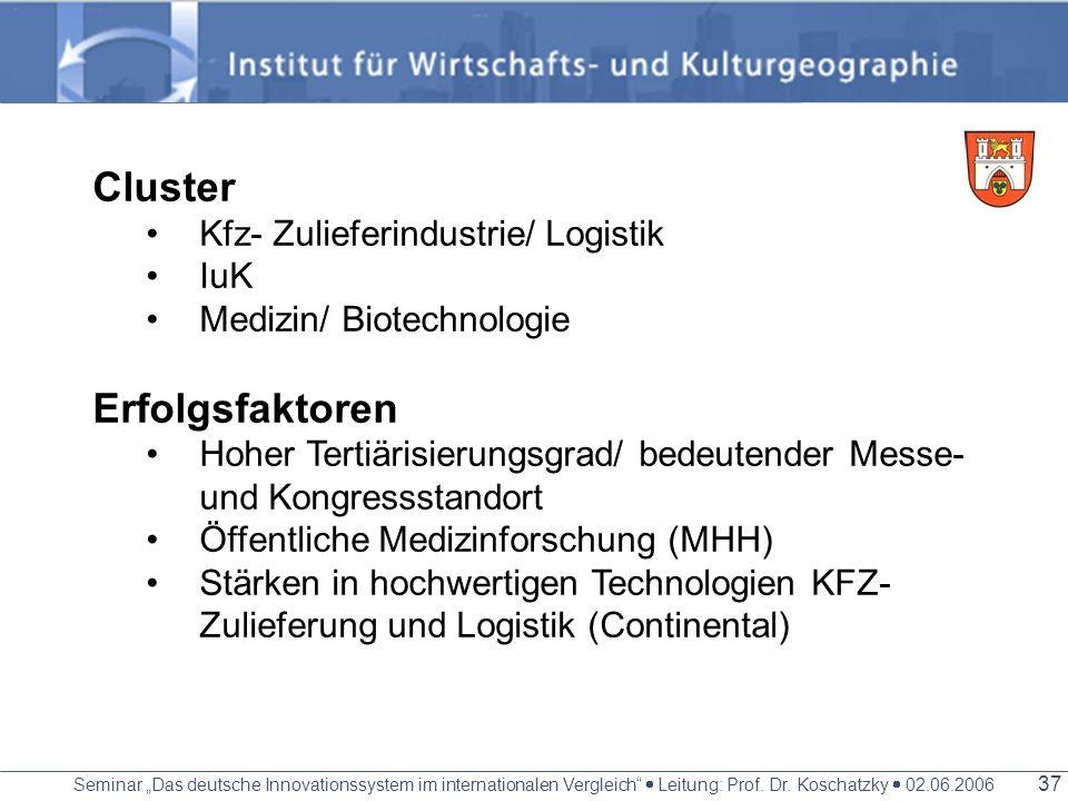 Cluster Erfolgsfaktoren Kfz- Zulieferindustrie/ Logistik IuK