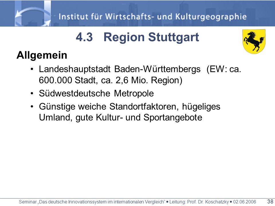 4.3 Region Stuttgart Allgemein