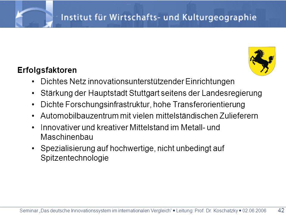 Erfolgsfaktoren Dichtes Netz innovationsunterstützender Einrichtungen. Stärkung der Hauptstadt Stuttgart seitens der Landesregierung.
