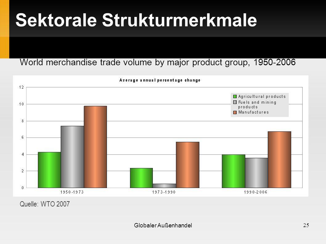 Sektorale Strukturmerkmale