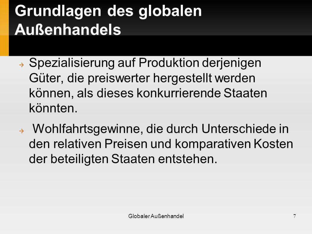 Grundlagen des globalen Außenhandels