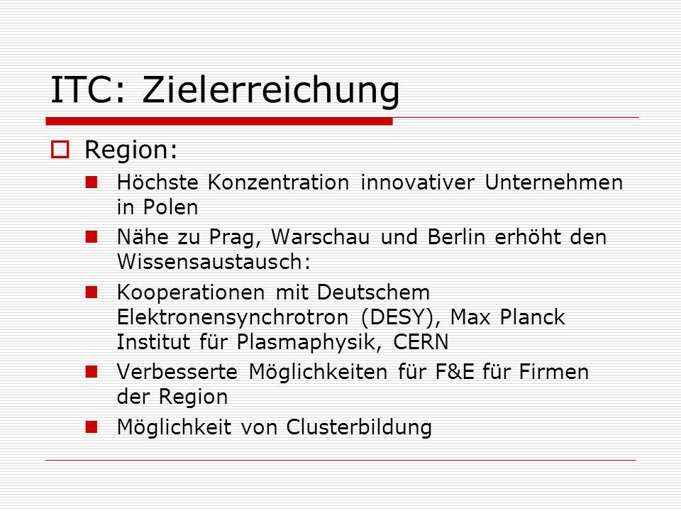 ITC: Zielerreichung Region: