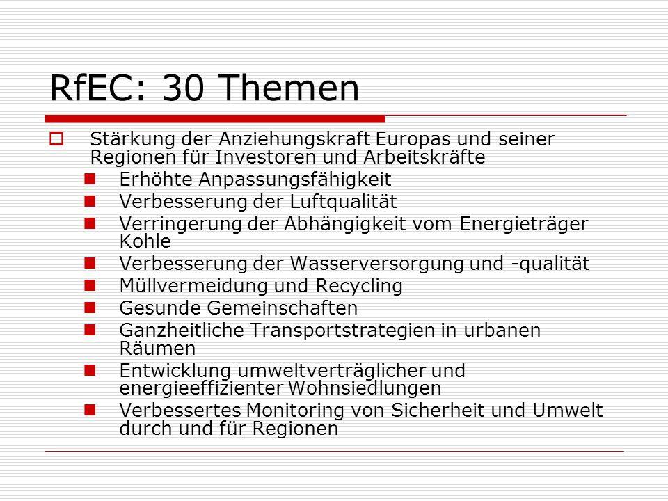 RfEC: 30 Themen Stärkung der Anziehungskraft Europas und seiner Regionen für Investoren und Arbeitskräfte.