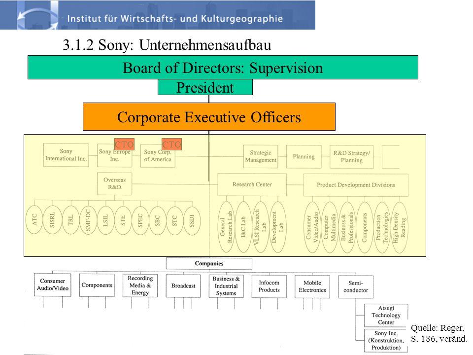 3.1.2 Sony: Unternehmensaufbau