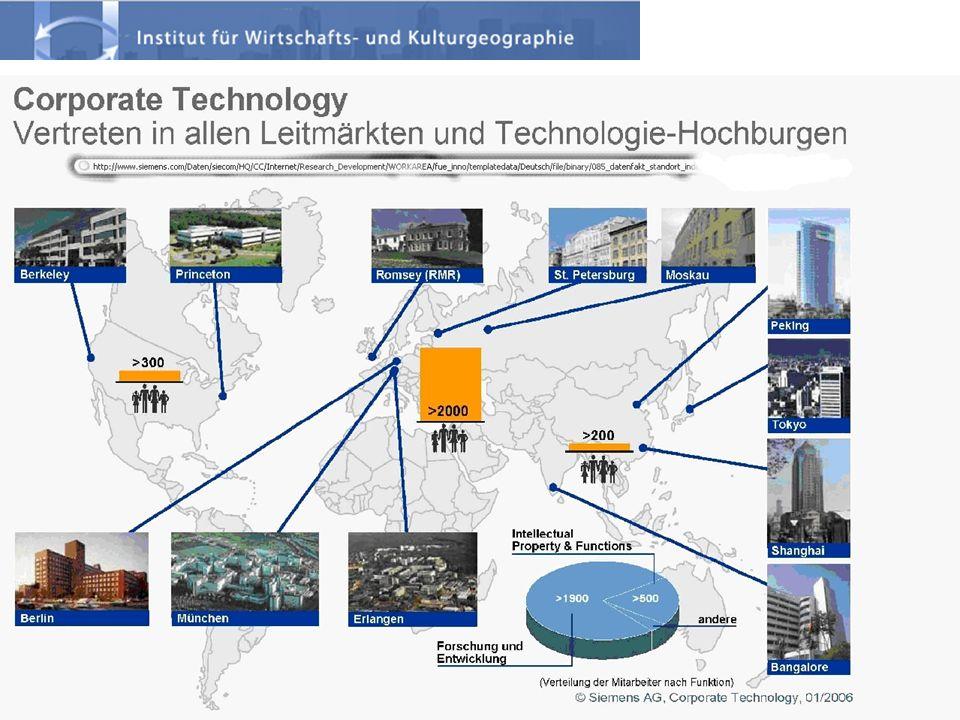 30.Juni 2006 Prof. Dr. K.Koschatzky: Das deutsche Innovationssystem im internationalen Vergleich.