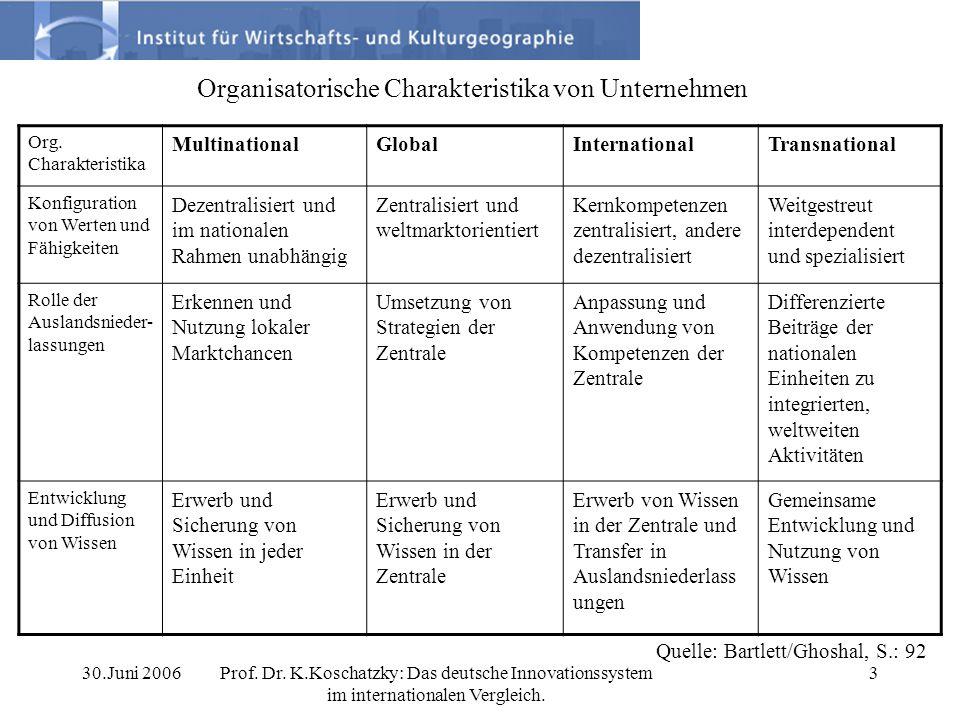 Organisatorische Charakteristika von Unternehmen