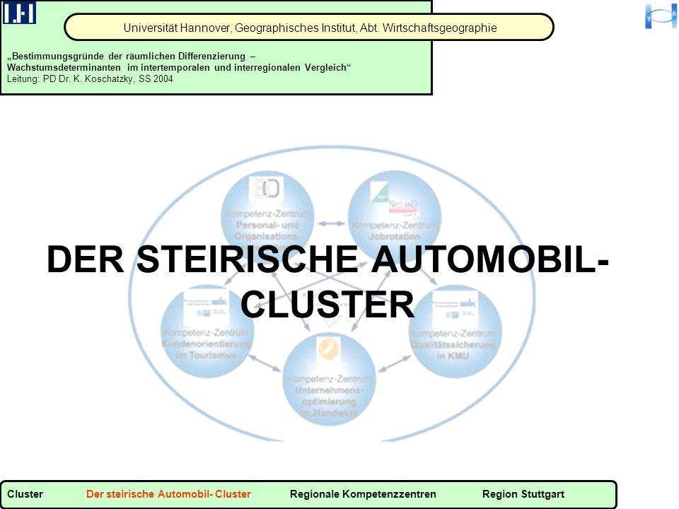 DER STEIRISCHE AUTOMOBIL- CLUSTER