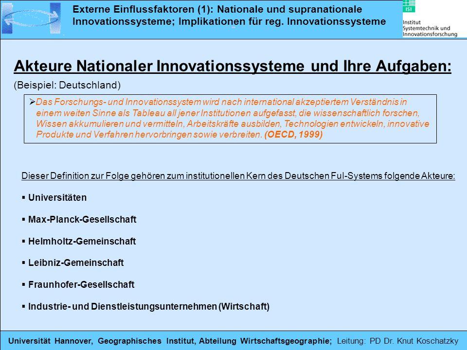 Akteure Nationaler Innovationssysteme und Ihre Aufgaben: