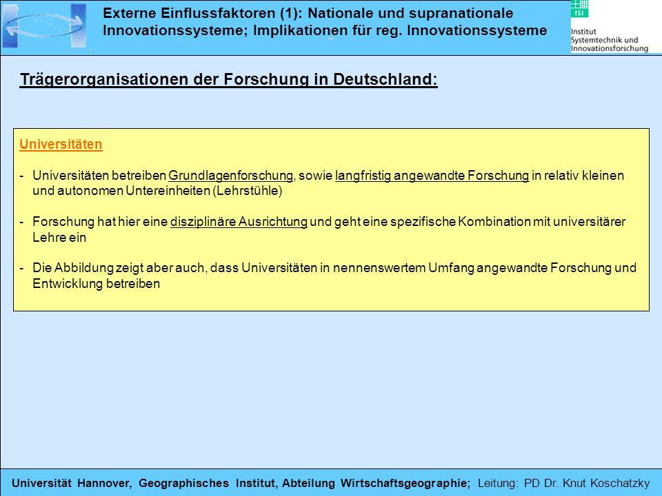 Trägerorganisationen der Forschung in Deutschland: