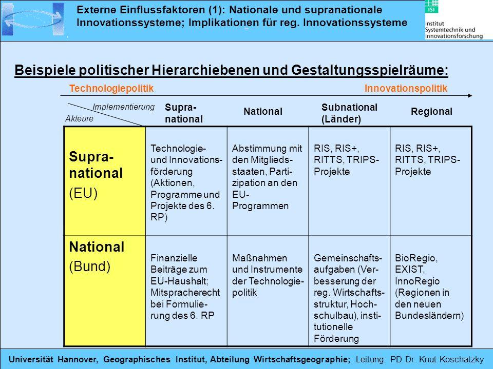 Beispiele politischer Hierarchiebenen und Gestaltungsspielräume: