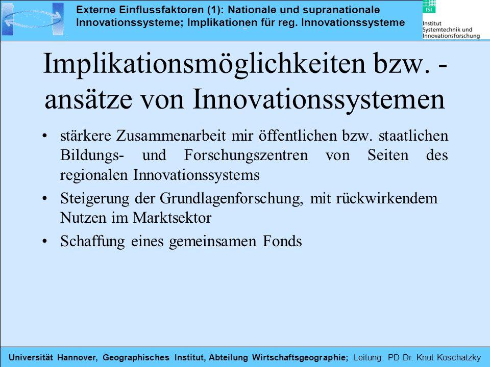 Implikationsmöglichkeiten bzw. -ansätze von Innovationssystemen