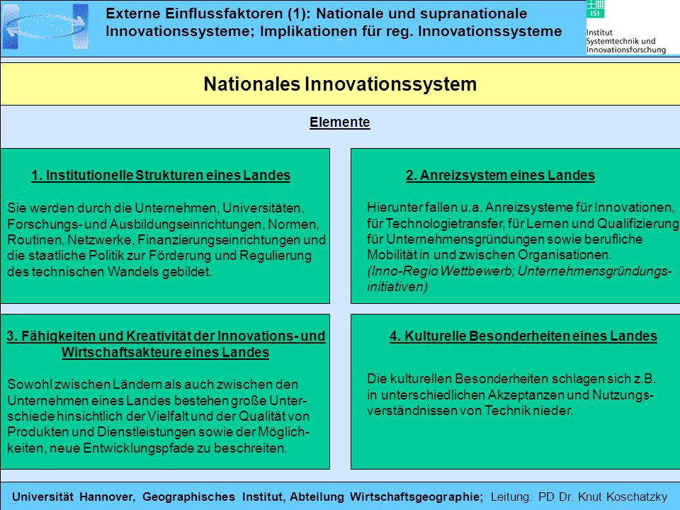 Nationales Innovationssystem
