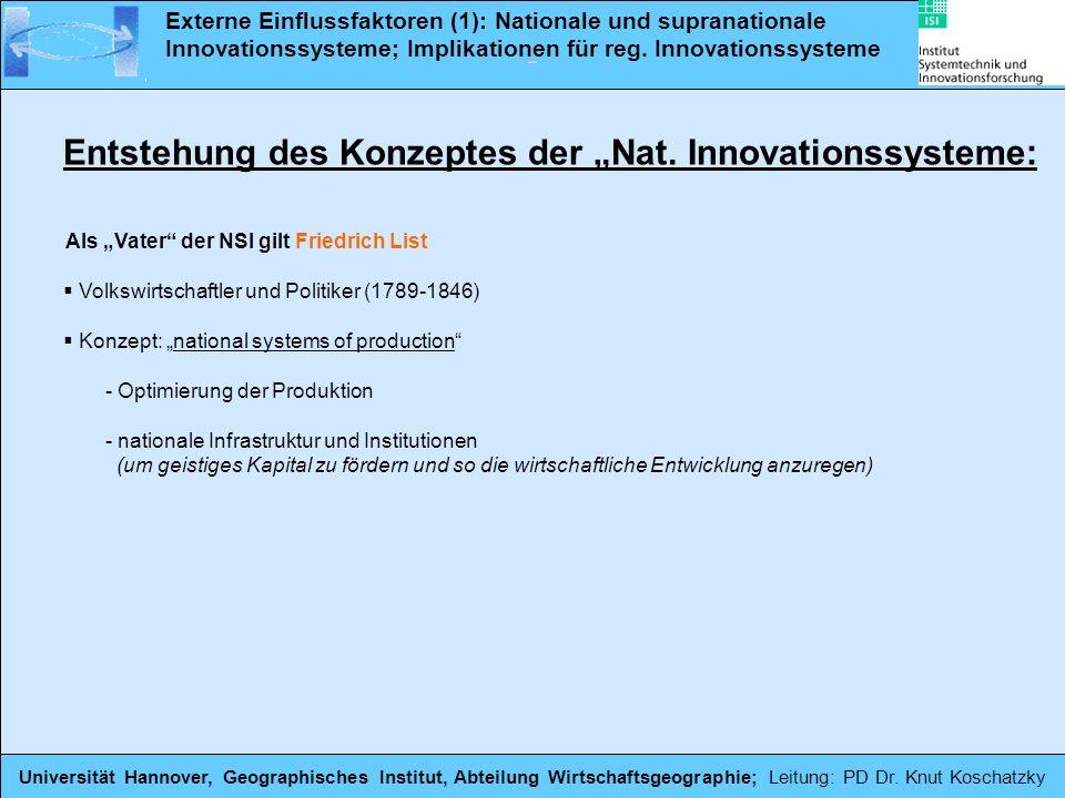 """Entstehung des Konzeptes der """"Nat. Innovationssysteme:"""