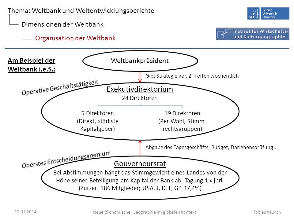 Exekutivdirektorium Gouverneursrat Dimensionen der Weltbank