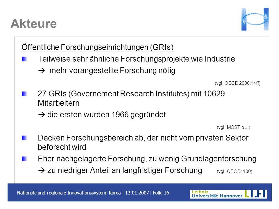 Akteure Öffentliche Forschungseinrichtungen (GRIs)