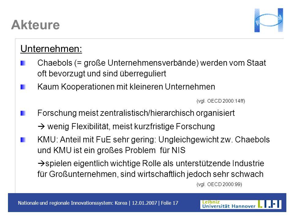 Akteure Unternehmen: Chaebols (= große Unternehmensverbände) werden vom Staat oft bevorzugt und sind überreguliert.