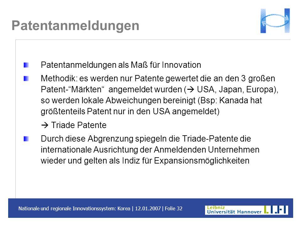 Patentanmeldungen Patentanmeldungen als Maß für Innovation