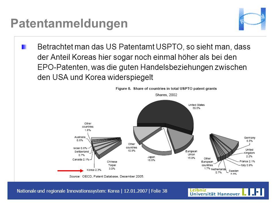 Patentanmeldungen