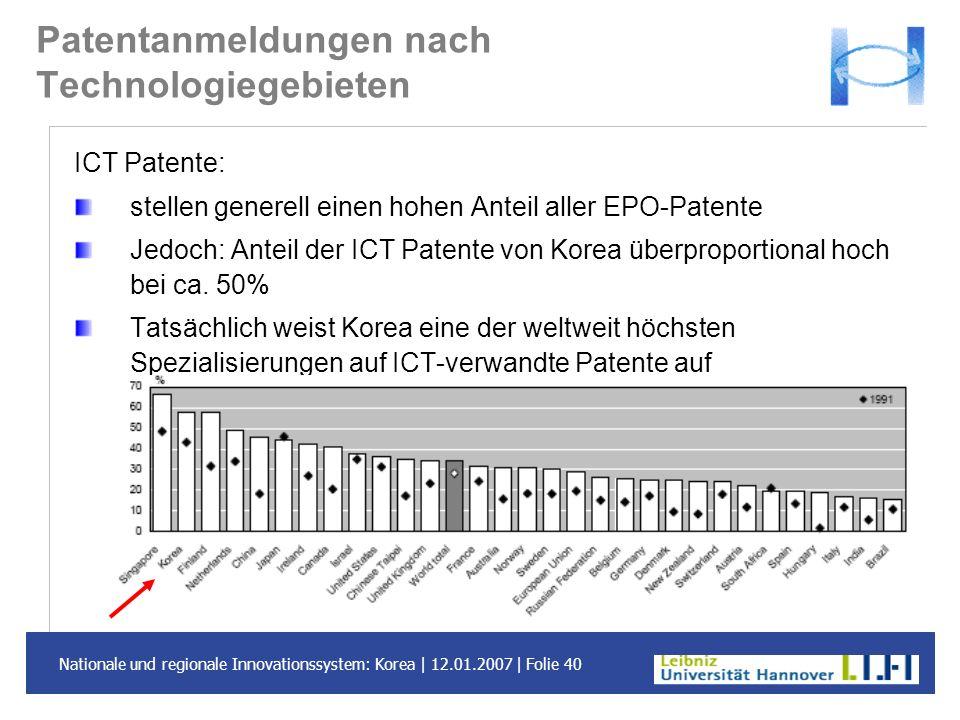 Patentanmeldungen nach Technologiegebieten