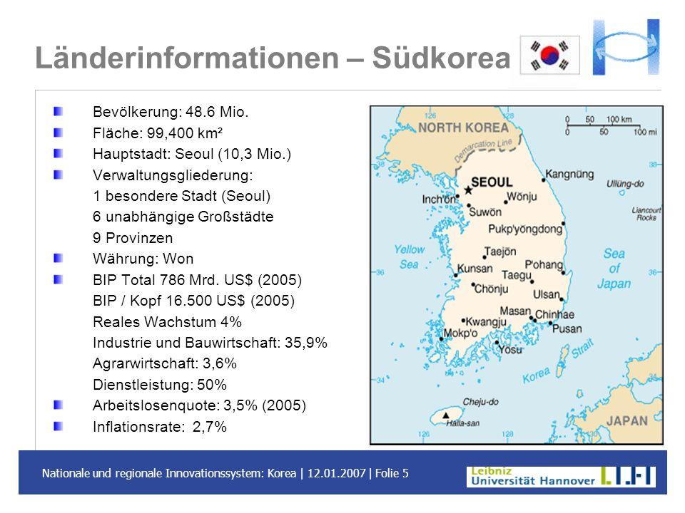 Länderinformationen – Südkorea
