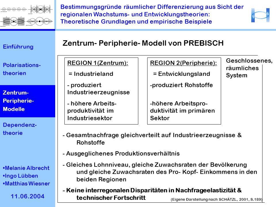 Zentrum- Peripherie- Modell von PREBISCH