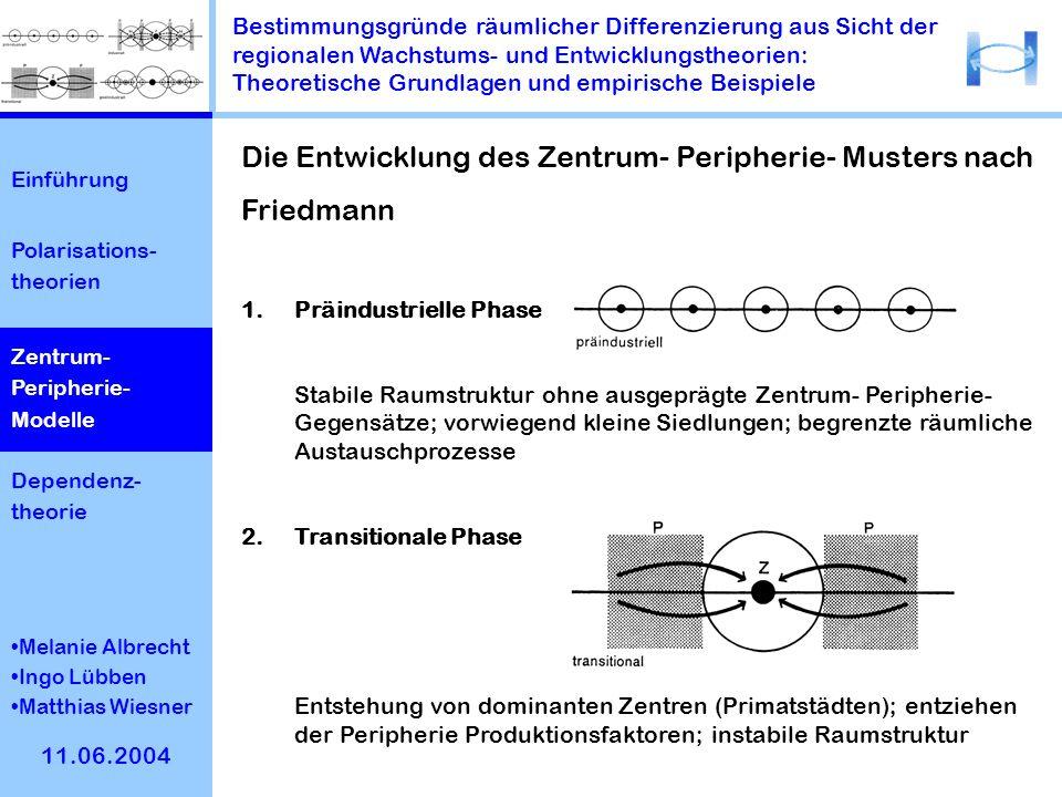 Die Entwicklung des Zentrum- Peripherie- Musters nach Friedmann