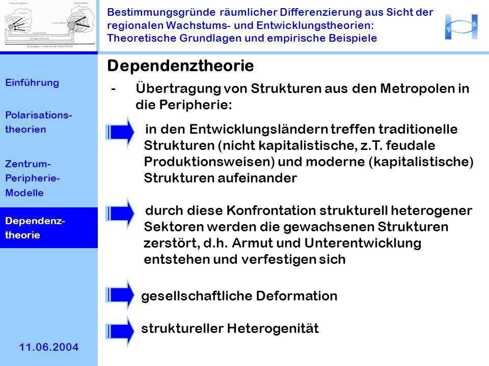 Bestimmungsgründe räumlicher Differenzierung aus Sicht der regionalen Wachstums- und Entwicklungstheorien: Theoretische Grundlagen und empirische Beispiele