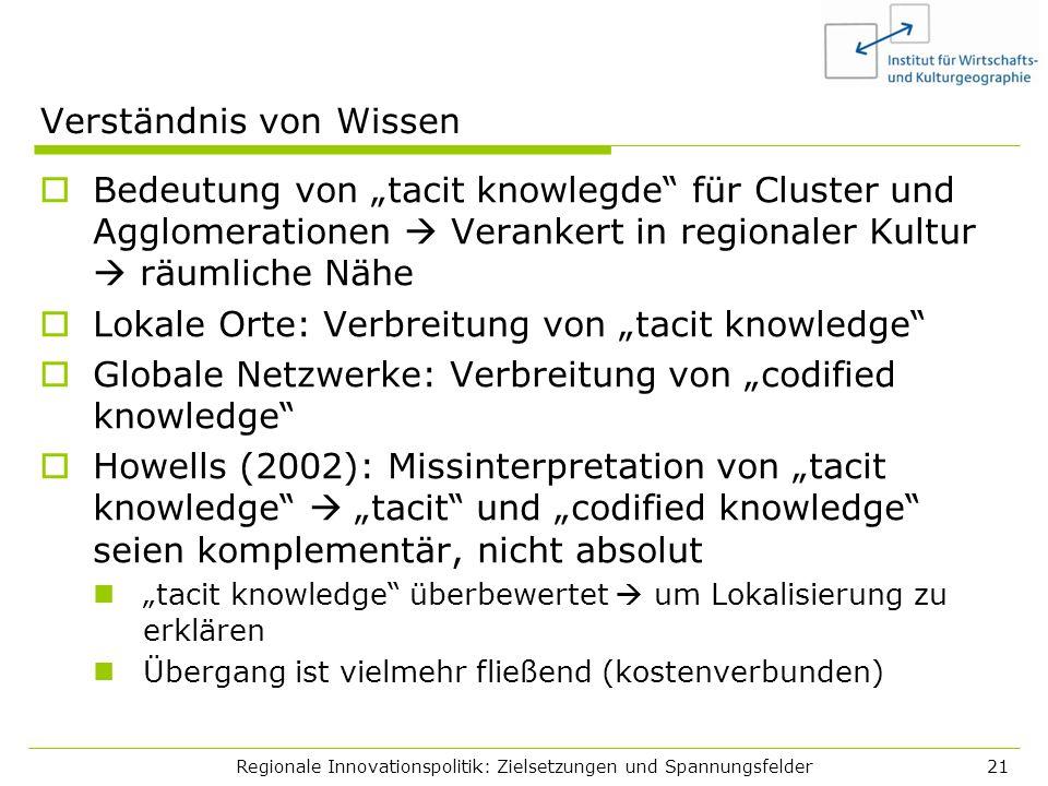 Verständnis von Wissen