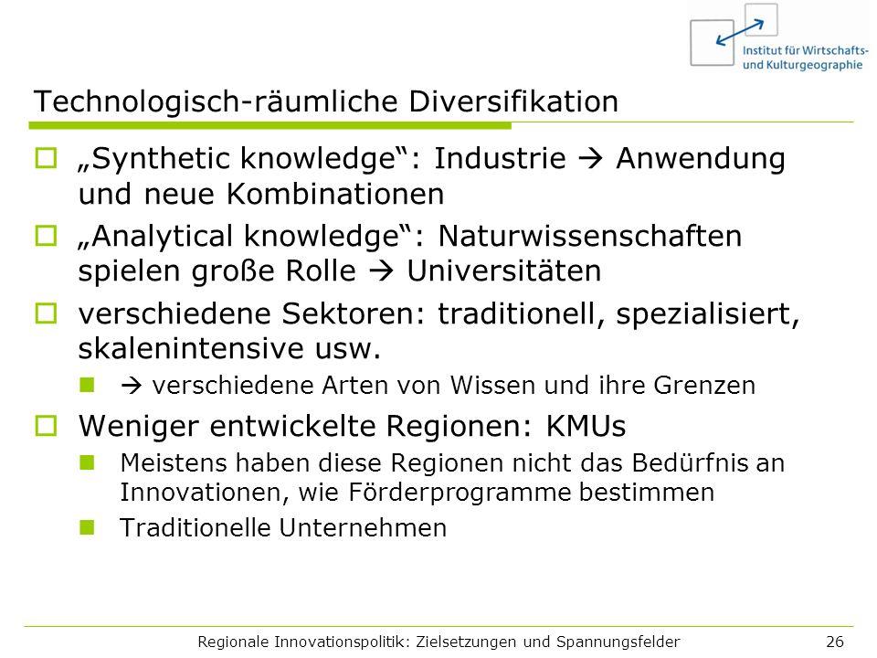 Technologisch-räumliche Diversifikation