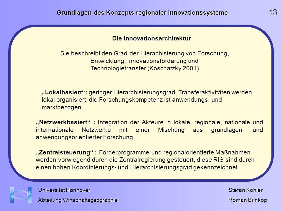 13 Grundlagen des Konzepts regionaler Innovationssysteme