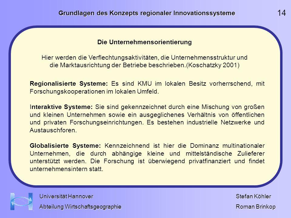 14 Grundlagen des Konzepts regionaler Innovationssysteme