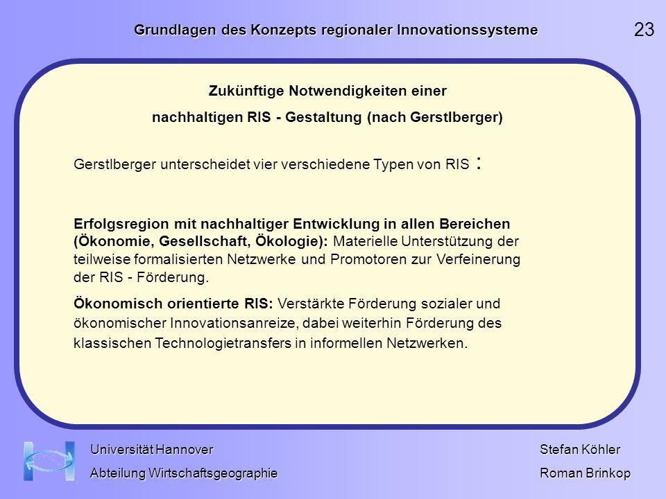 23 Grundlagen des Konzepts regionaler Innovationssysteme