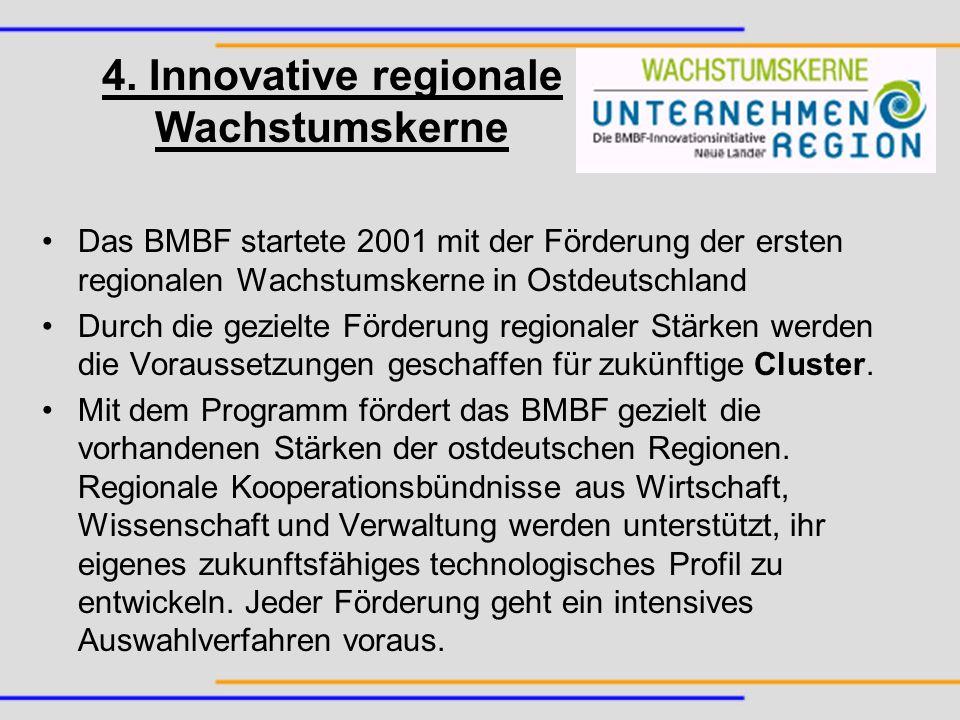 4. Innovative regionale Wachstumskerne
