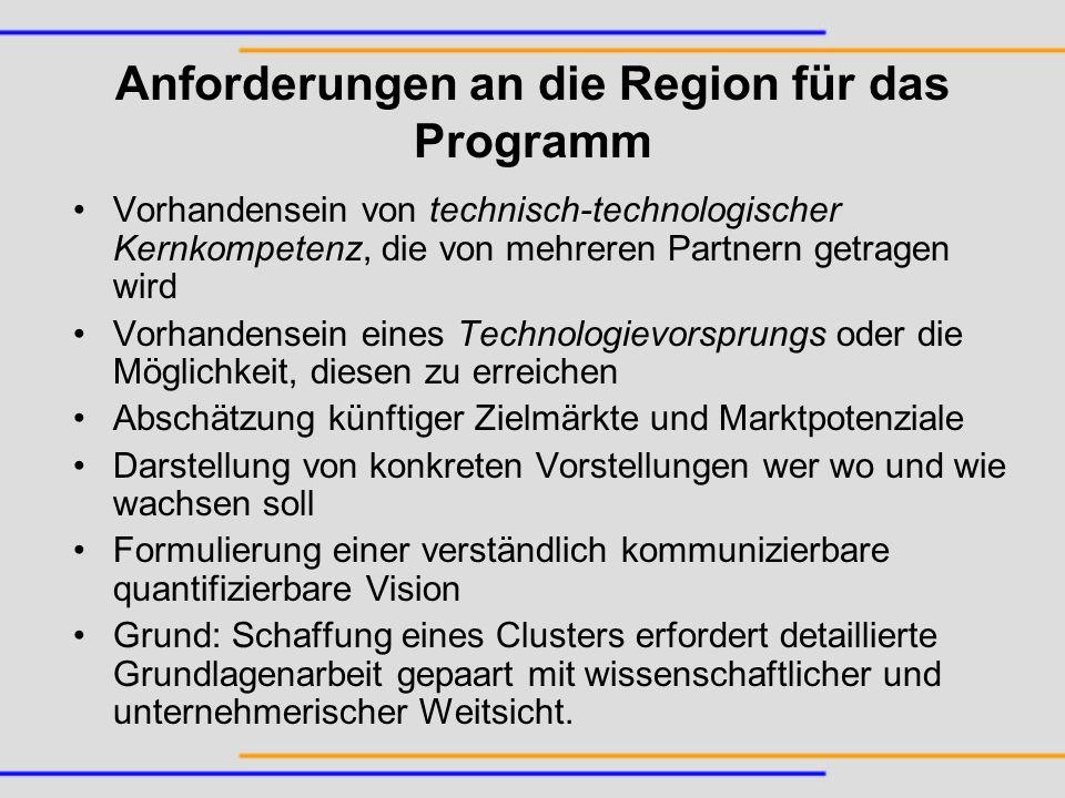 Anforderungen an die Region für das Programm