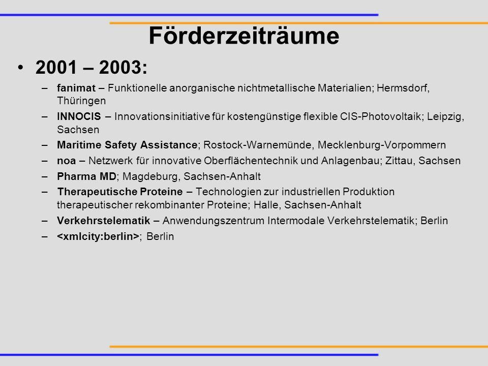 Förderzeiträume 2001 – 2003: fanimat – Funktionelle anorganische nichtmetallische Materialien; Hermsdorf, Thüringen.