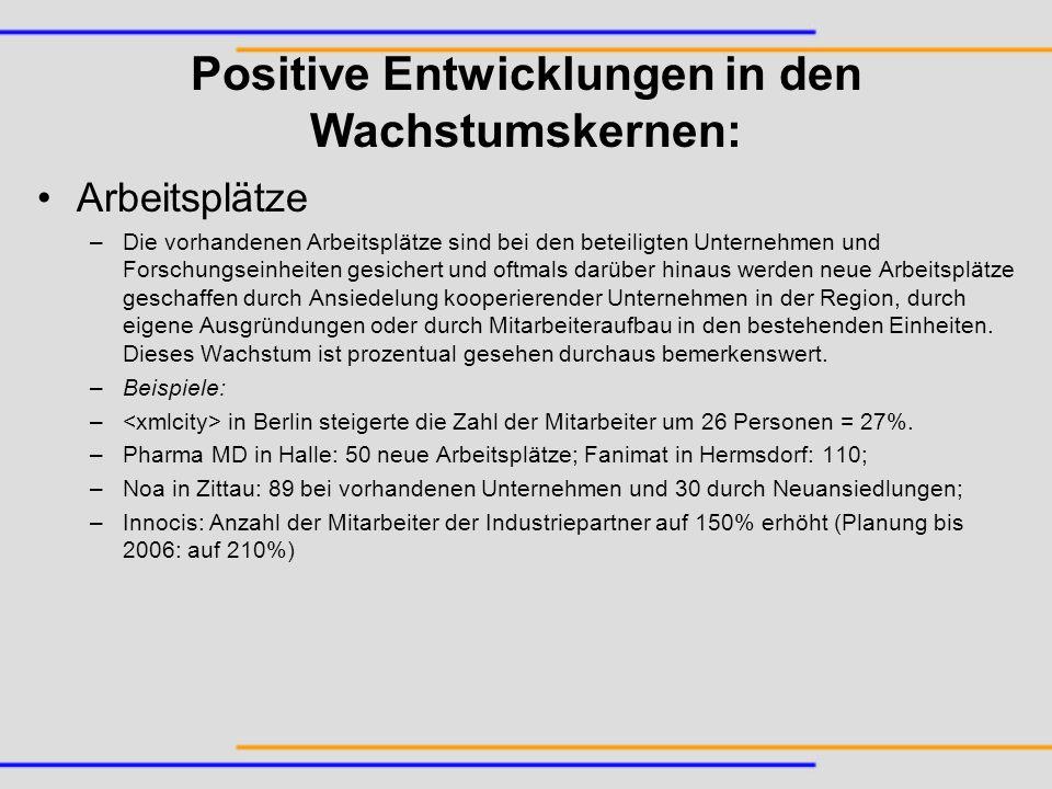 Positive Entwicklungen in den Wachstumskernen: