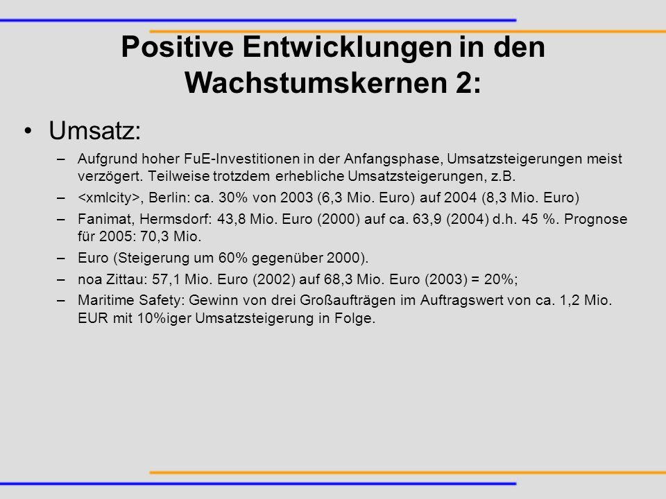 Positive Entwicklungen in den Wachstumskernen 2: