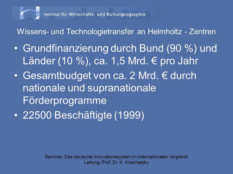 Wissens- und Technologietransfer an Helmholtz - Zentren