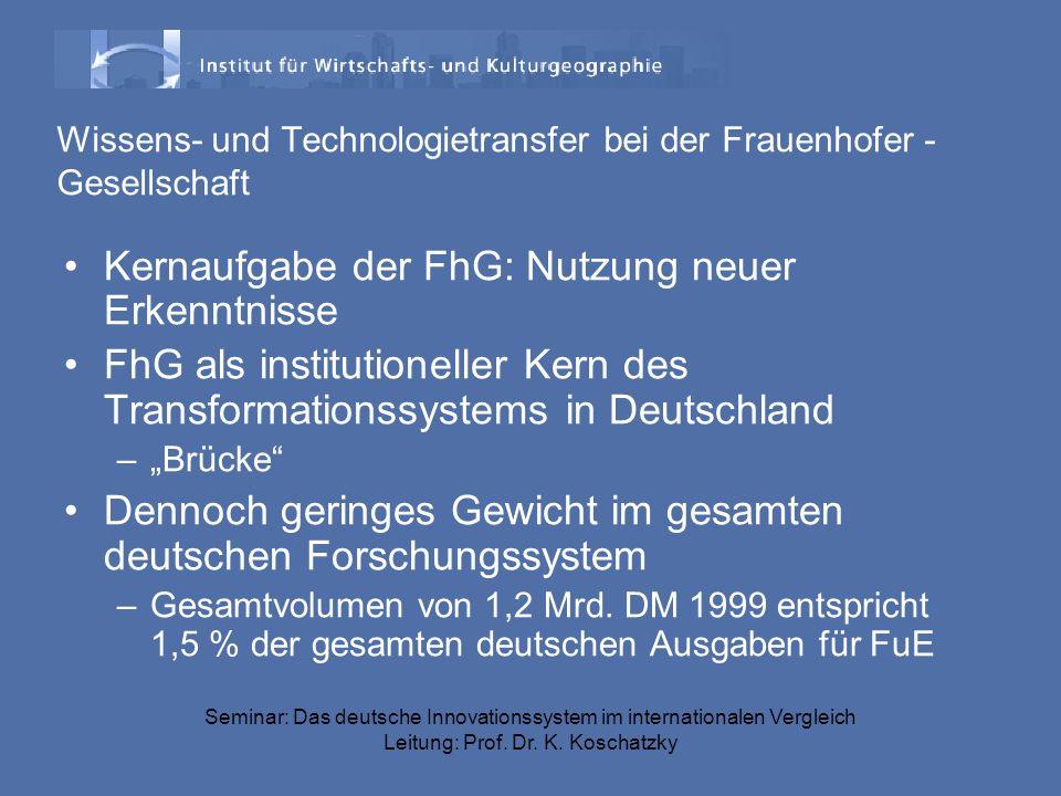 Wissens- und Technologietransfer bei der Frauenhofer - Gesellschaft